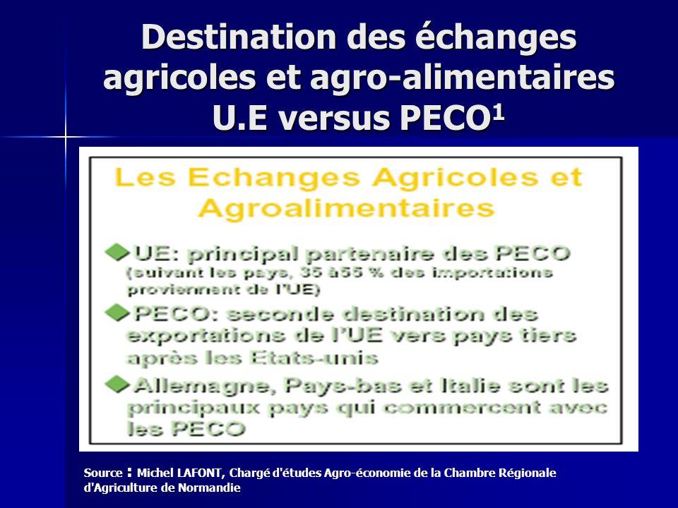 Destination des échanges agricoles et agro-alimentaires U.E versus PECO 1 Source : Michel LAFONT, Chargé d'études Agro-économie de la Chambre Régional
