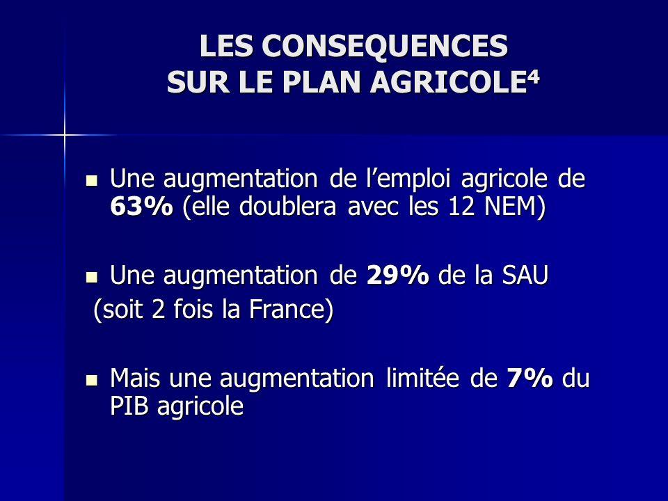 LES CONSEQUENCES SUR LE PLAN AGRICOLE 4 Une augmentation de lemploi agricole de 63% (elle doublera avec les 12 NEM) Une augmentation de lemploi agrico