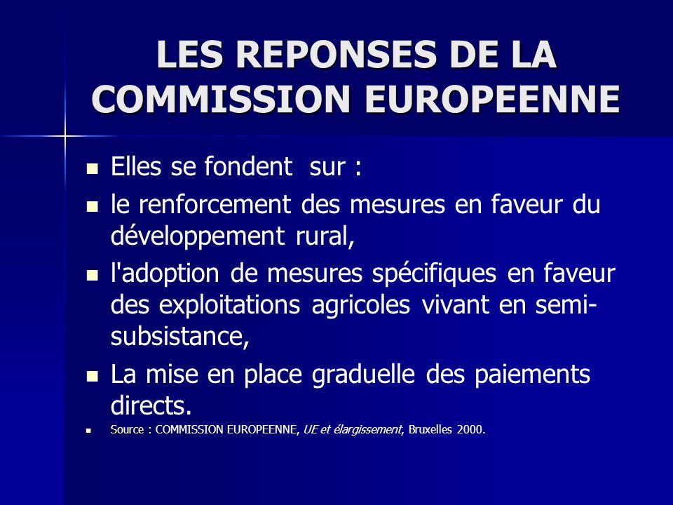 LES REPONSES DE LA COMMISSION EUROPEENNE Elles se fondent sur : le renforcement des mesures en faveur du développement rural, l'adoption de mesures sp