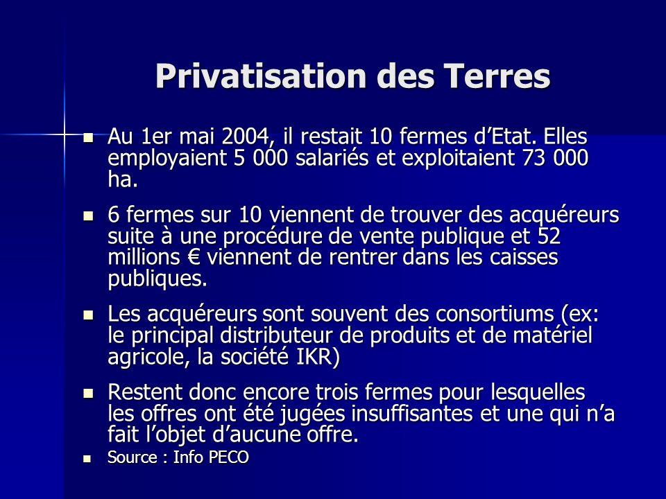 Privatisation des Terres Au 1er mai 2004, il restait 10 fermes dEtat. Elles employaient 5 000 salariés et exploitaient 73 000 ha. Au 1er mai 2004, il
