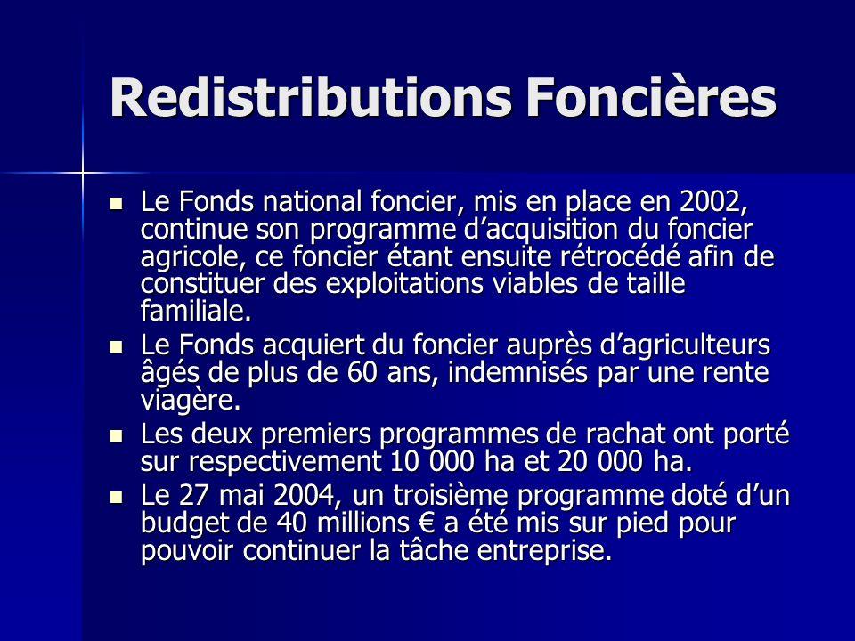 Redistributions Foncières Le Fonds national foncier, mis en place en 2002, continue son programme dacquisition du foncier agricole, ce foncier étant e