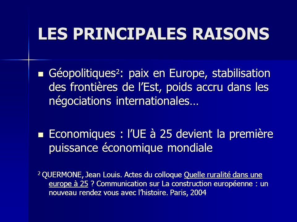 LES PRINCIPALES RAISONS Géopolitiques 2 : paix en Europe, stabilisation des frontières de lEst, poids accru dans les négociations internationales… Géo