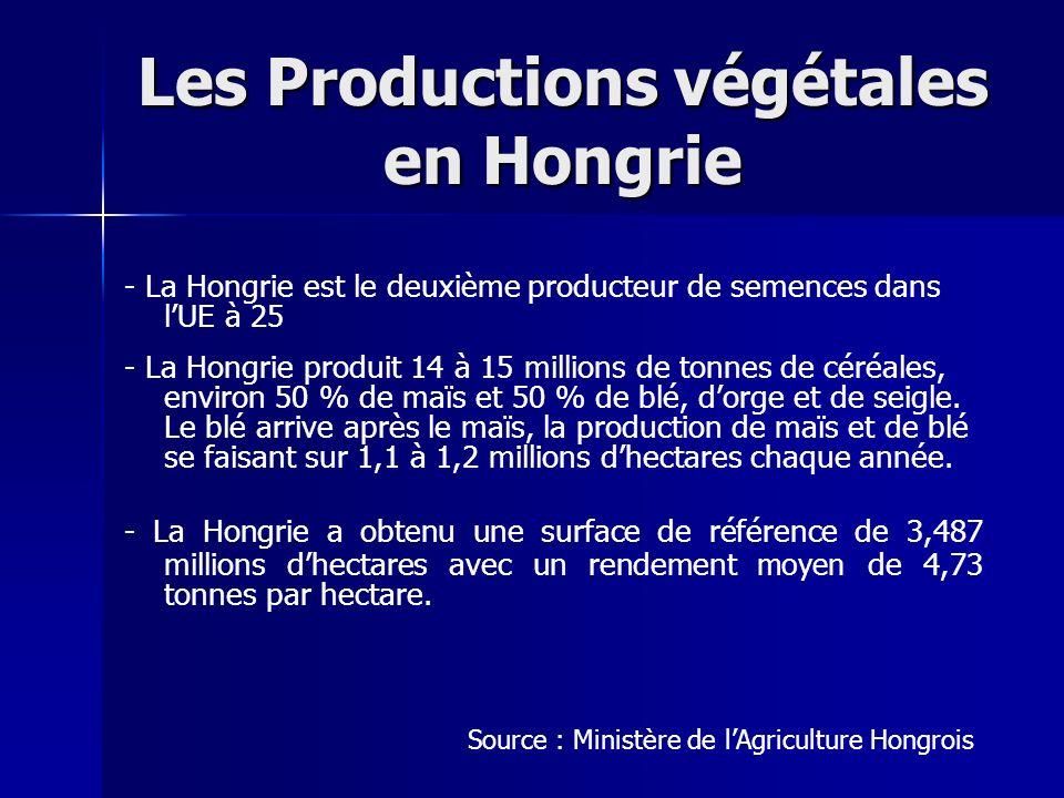 Les Productions végétales en Hongrie - La Hongrie est le deuxième producteur de semences dans lUE à 25 - La Hongrie produit 14 à 15 millions de tonnes