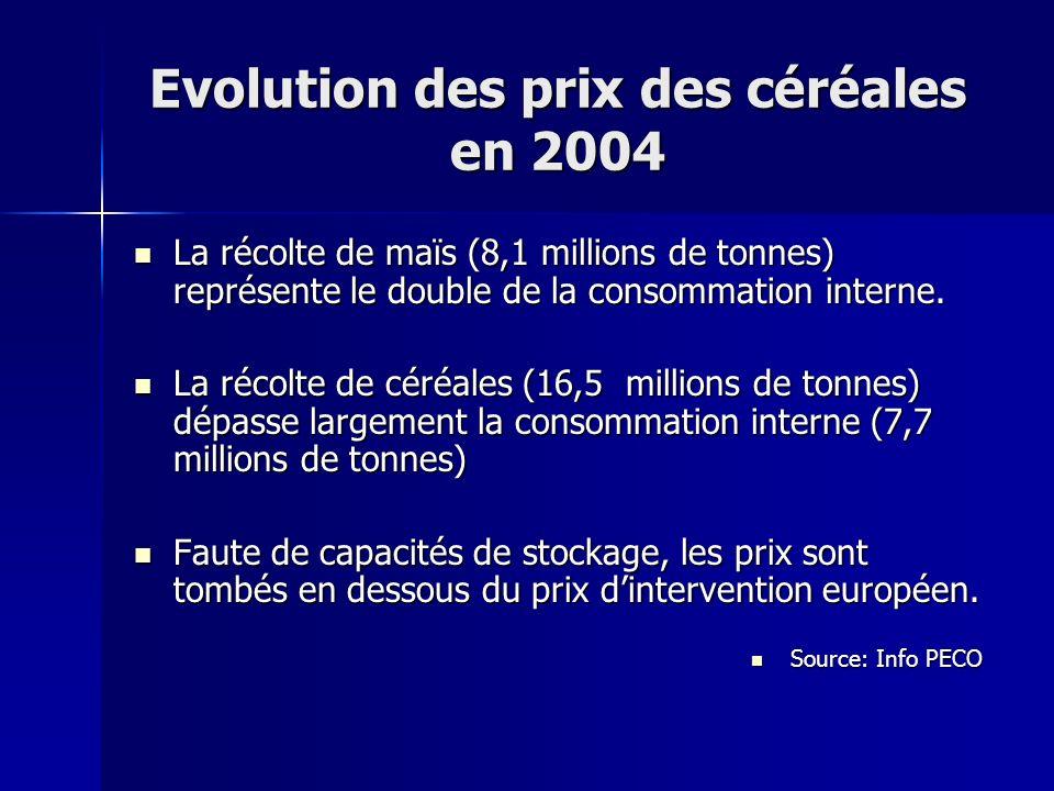 Evolution des prix des céréales en 2004 La récolte de maïs (8,1 millions de tonnes) représente le double de la consommation interne. La récolte de maï