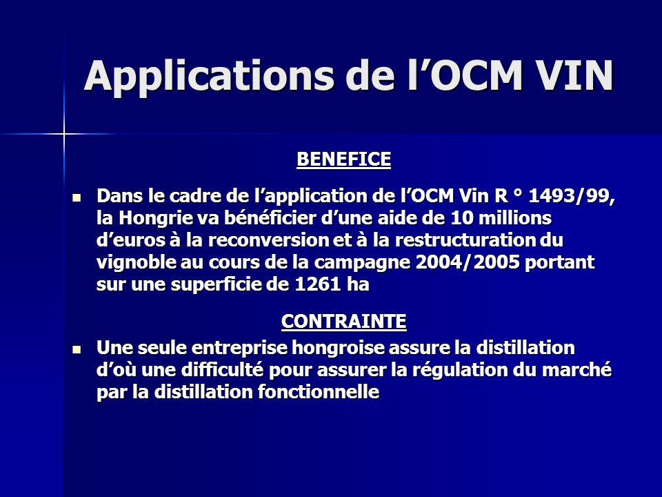 Applications de lOCM VIN BENEFICE Dans le cadre de lapplication de lOCM Vin R ° 1493/99, la Hongrie va bénéficier dune aide de 10 millions deuros à la