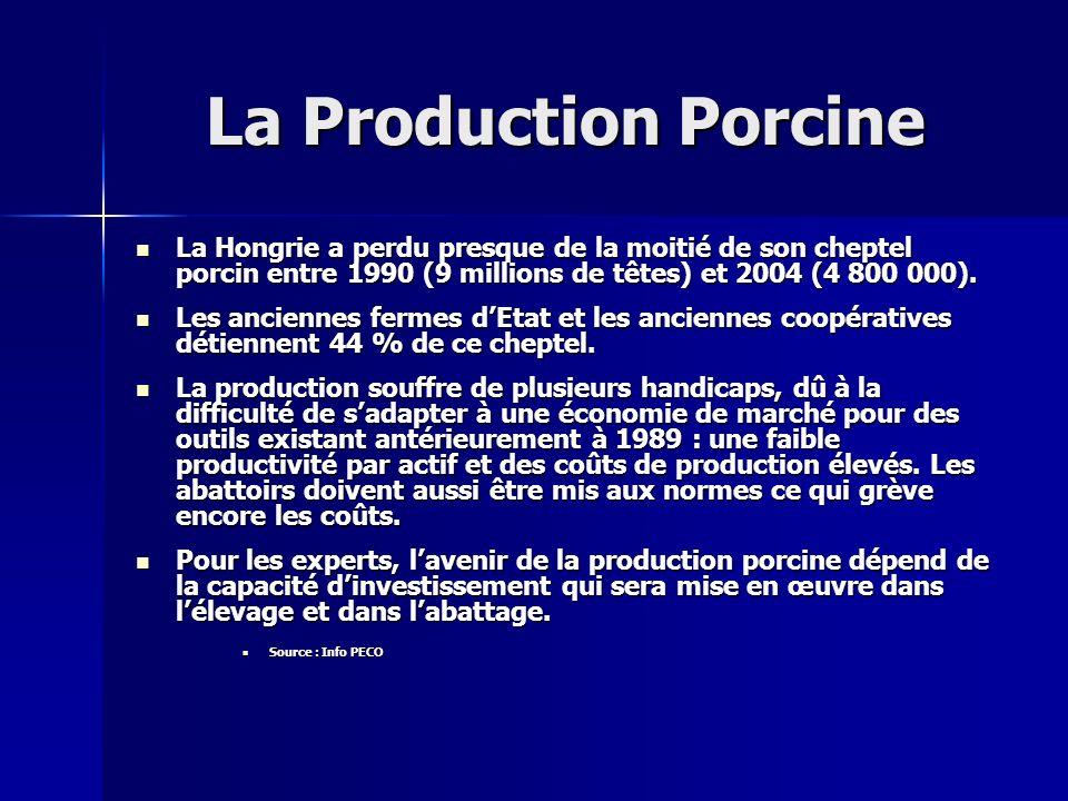 La Production Porcine La Hongrie a perdu presque de la moitié de son cheptel porcin entre 1990 (9 millions de têtes) et 2004 (4 800 000). La Hongrie a
