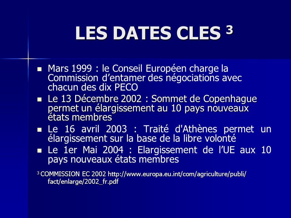 LES DATES CLES 3 Mars 1999 : le Conseil Européen charge la Commission dentamer des négociations avec chacun des dix PECO Le 13 Décembre 2002 : Sommet