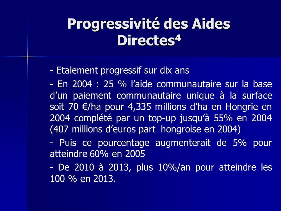 Progressivité des Aides Directes 4 - Etalement progressif sur dix ans - En 2004 : 25 % laide communautaire sur la base dun paiement communautaire uniq