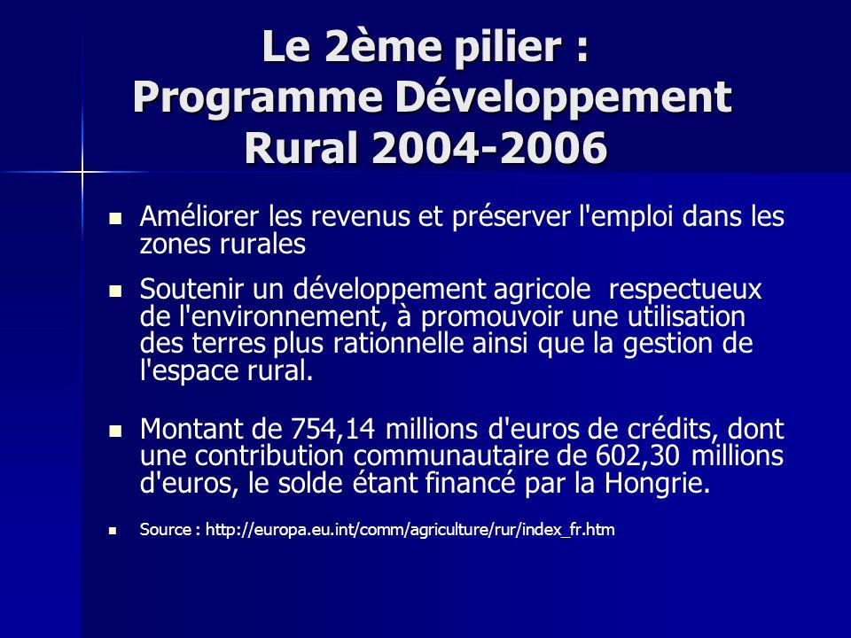 Le 2ème pilier : Programme Développement Rural 2004-2006 Améliorer les revenus et préserver l'emploi dans les zones rurales Soutenir un développement