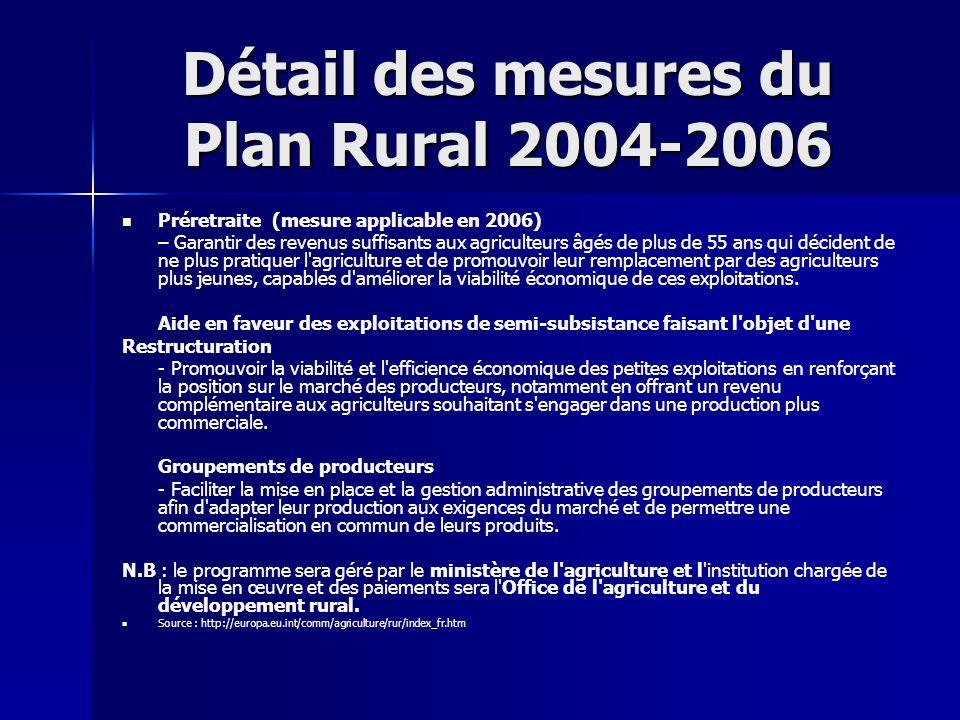 Détail des mesures du Plan Rural 2004-2006 Préretraite (mesure applicable en 2006) – Garantir des revenus suffisants aux agriculteurs âgés de plus de