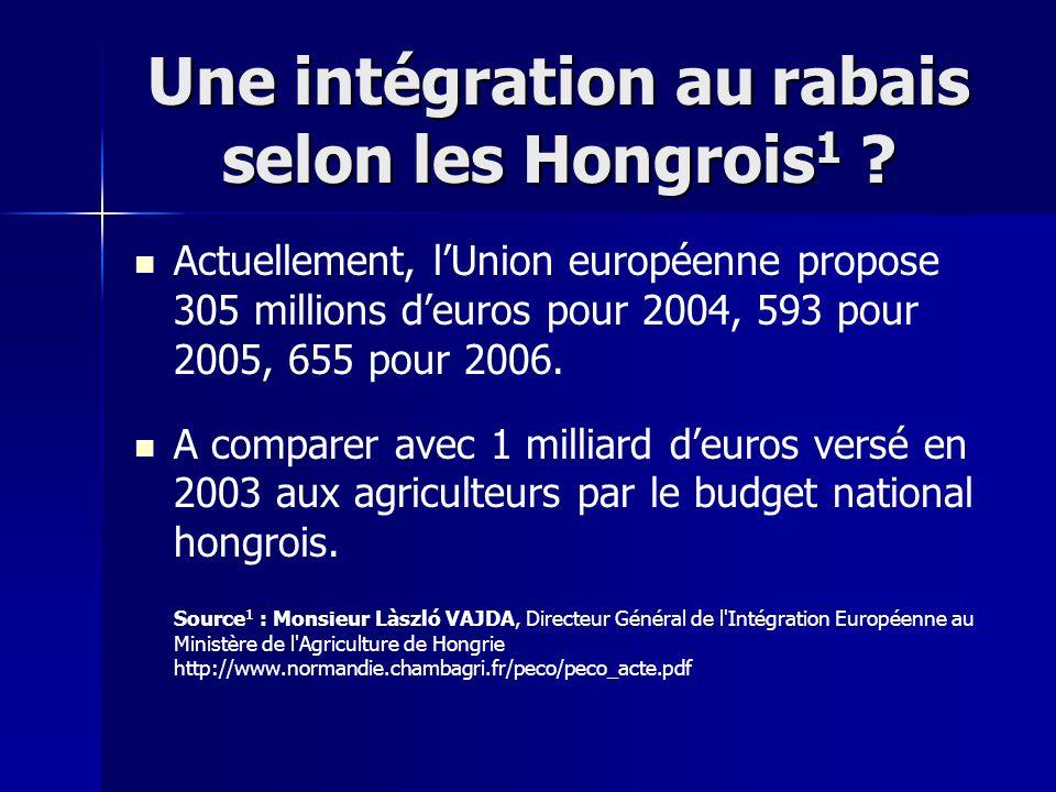 Une intégration au rabais selon les Hongrois 1 ? Actuellement, lUnion européenne propose 305 millions deuros pour 2004, 593 pour 2005, 655 pour 2006.