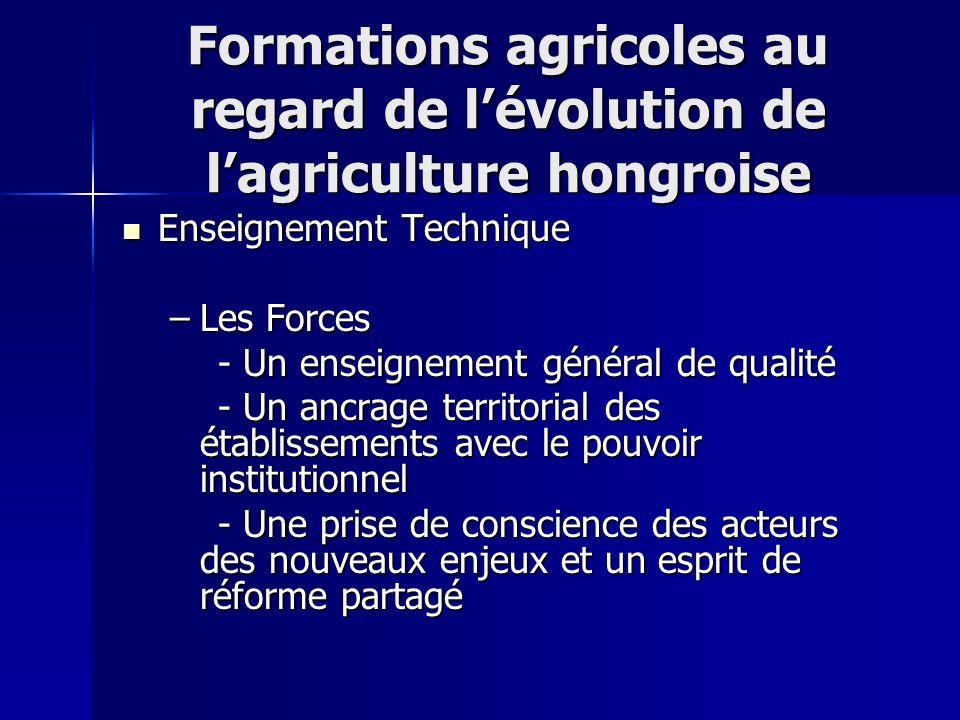 Formations agricoles au regard de lévolution de lagriculture hongroise Enseignement Technique Enseignement Technique –Les Forces - Un enseignement gén