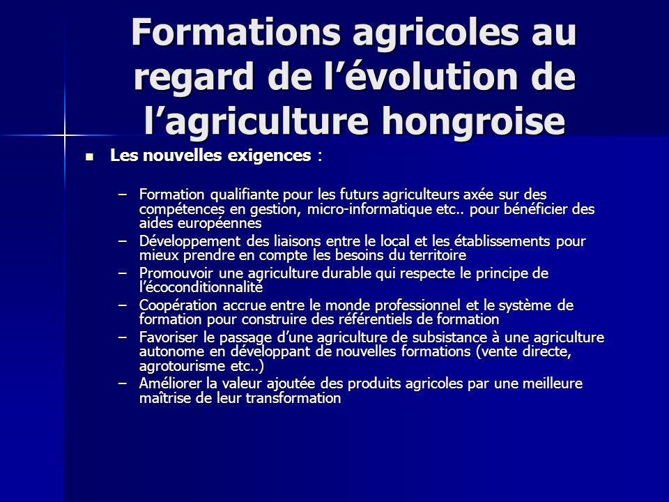 Formations agricoles au regard de lévolution de lagriculture hongroise Les nouvelles exigences : Les nouvelles exigences : –Formation qualifiante pour