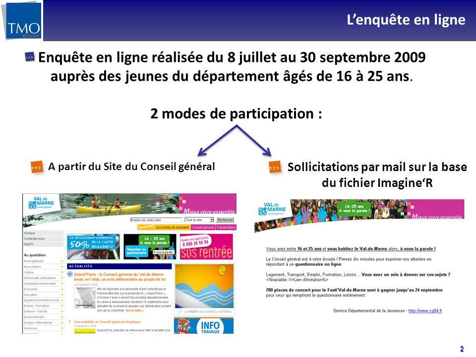 2 Lenquête en ligne Enquête en ligne réalisée du 8 juillet au 30 septembre 2009 auprès des jeunes du département âgés de 16 à 25 ans. 2 modes de parti