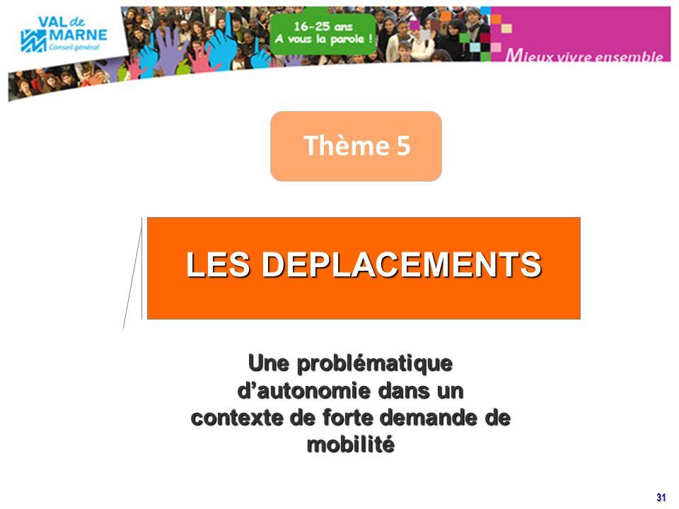31 Thème 5 LES DEPLACEMENTS Une problématique dautonomie dans un contexte de forte demande de mobilité