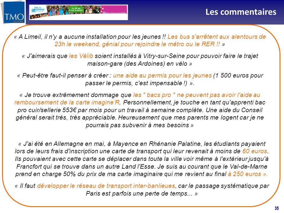 35 Les commentaires « A Limeil, il n y a aucune installation pour les jeunes !.