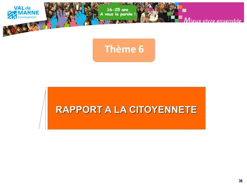36 Thème 6 RAPPORT A LA CITOYENNETE