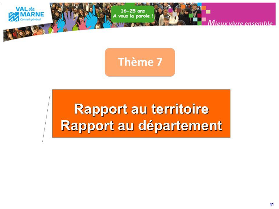 41 Thème 7 Rapport au territoire Rapport au département