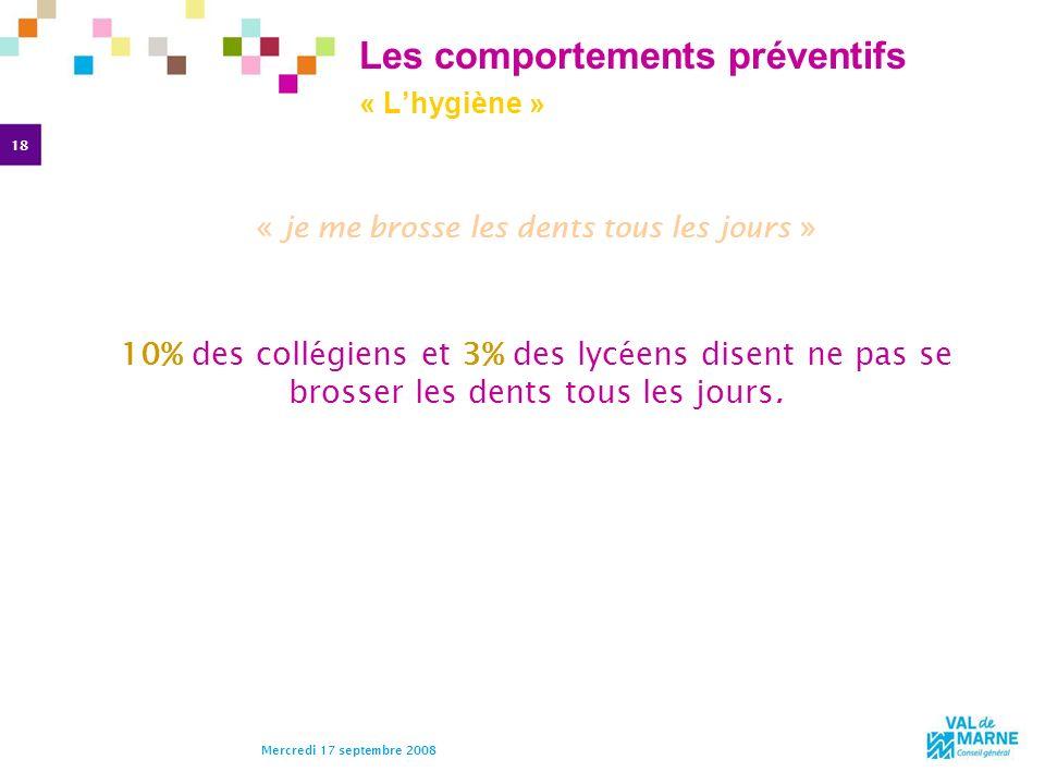 18 Mercredi 17 septembre 2008 Les comportements préventifs « Lhygiène » « je me brosse les dents tous les jours » 10% des coll é giens et 3% des lyc é