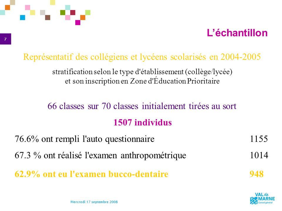 7 Mercredi 17 septembre 2008 Léchantillon Représentatif des collégiens et lycéens scolarisés en 2004-2005 stratification selon le type d'établissement