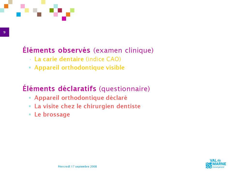 9 Mercredi 17 septembre 2008 Éléments observés (examen clinique) La carie dentaire (indice CAO) Appareil orthodontique visible Éléments déclaratifs (q