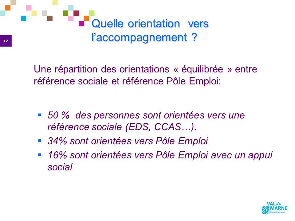 12 Quelle orientation vers laccompagnement ? Une répartition des orientations « équilibrée » entre référence sociale et référence Pôle Emploi: 50 % de