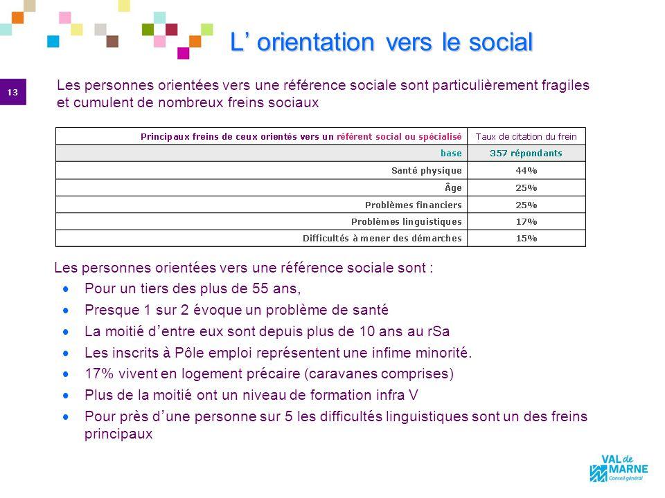 13 Les personnes orientées vers une référence sociale sont particulièrement fragiles et cumulent de nombreux freins sociaux Les personnes orient é es