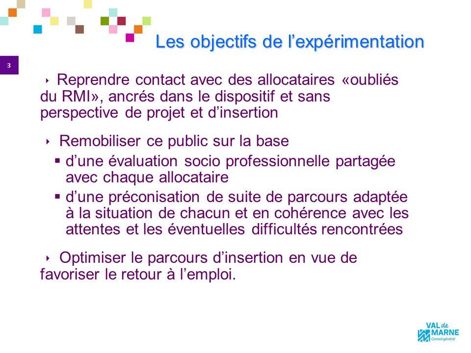 3 Les objectifs de lexpérimentation Reprendre contact avec des allocataires «oubliés du RMI», ancrés dans le dispositif et sans perspective de projet