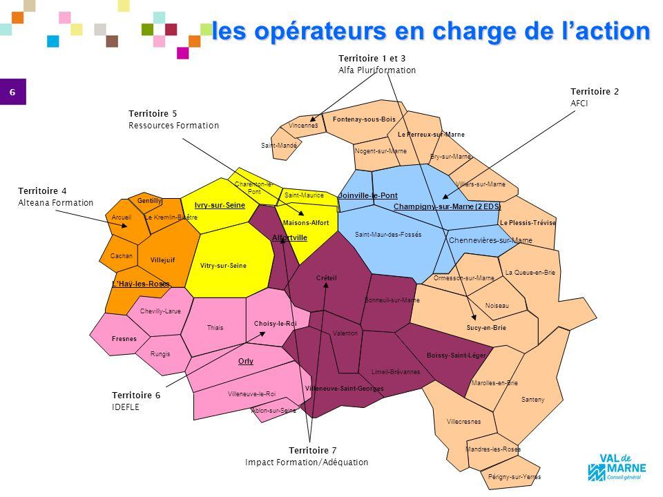 6 Vincenne s Fontenay-sous-Bois Nogent-sur-Marne Joinville-le-Pont Champigny-sur-Marne (2 EDS) Chennevières-sur-Marne Saint-Maur-des-Fossés Boissy-Saint-Léger Créteil Villeneuve-Saint-Georges Maisons-Alfort Alfortville Ivry-sur-Seine Vitry-sur-Seine Choisy-le-Roi Le Perreux-sur-Marne Bry-sur-Marne Villiers-sur-Marne Le Plessis-Trévise La Queue-en-Brie Ormesson-sur-Marne Noiseau Sucy-en-Brie Saint-Maurice Villecresnes Santeny Marolles-en-Brie Bonneuil-sur-Marne Valenton Charenton-le- Pont Thiais Orly Villeneuve-le-Roi Ablon-sur-Seine Arcueil Villejuif LHaÿ-les-Roses Rungis Gentilly Cachan Fresnes Chevilly-Larue Le Kremlin-Bicêtre Mandres-les-Roses Limeil-Brévannes Périgny-sur-Yerres Saint-Mandé Territoire 4 Alteana Formation Territoire 7 Impact Formation/Adéquation Territoire 6 IDEFLE Territoire 1 et 3 Alfa Pluriformation Territoire 2 AFCI Territoire 5 Ressources Formation les opérateurs en charge de laction