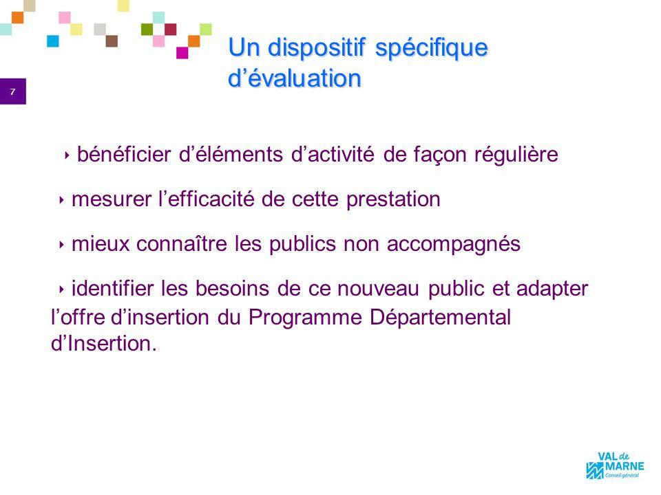 7 Un dispositif spécifique dévaluation Un dispositif spécifique dévaluation bénéficier déléments dactivité de façon régulière mesurer lefficacité de c