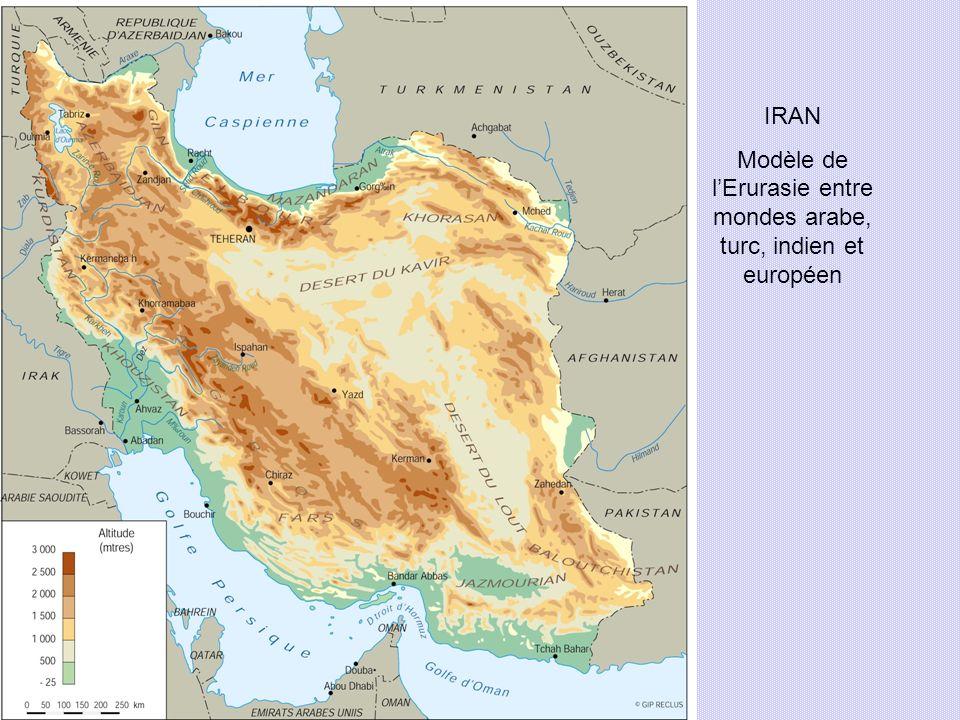 IRAN Modèle de lErurasie entre mondes arabe, turc, indien et européen