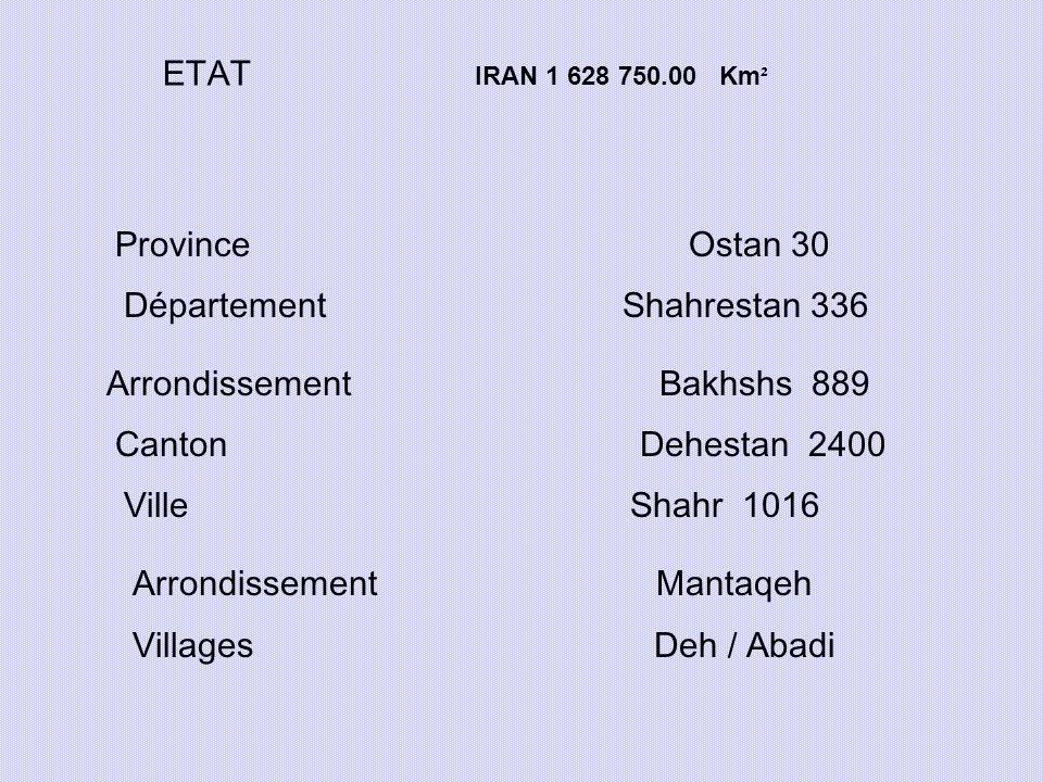 ETAT IRAN 1 628 750.00 Km ² Province Ostan 30 Département Shahrestan 336 Arrondissement Bakhshs 889 Canton Dehestan 2400 Ville Shahr 1016 Arrondisseme
