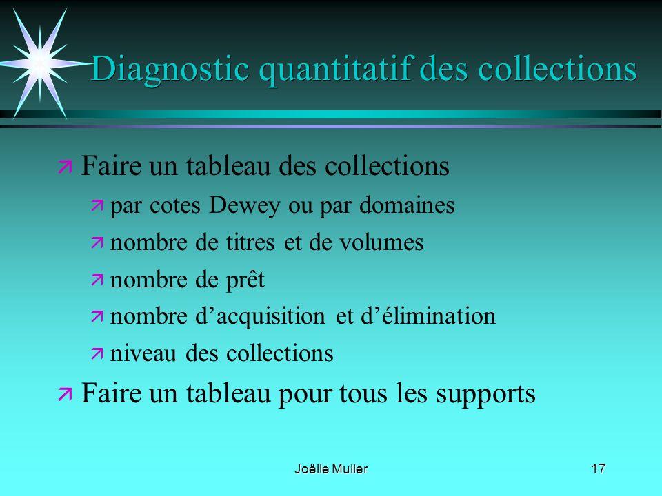 Joëlle Muller17 Diagnostic quantitatif des collections ä ä Faire un tableau des collections ä ä par cotes Dewey ou par domaines ä ä nombre de titres e