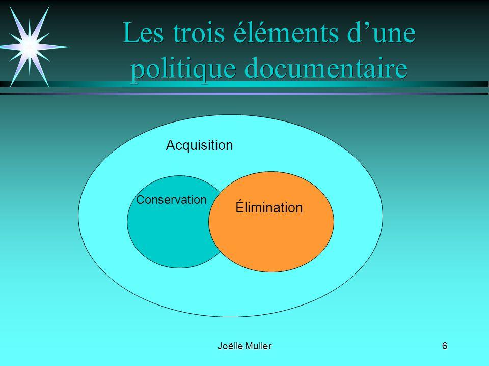 Joëlle Muller6 Les trois éléments dune politique documentaire Acquisition Conservation Élimination