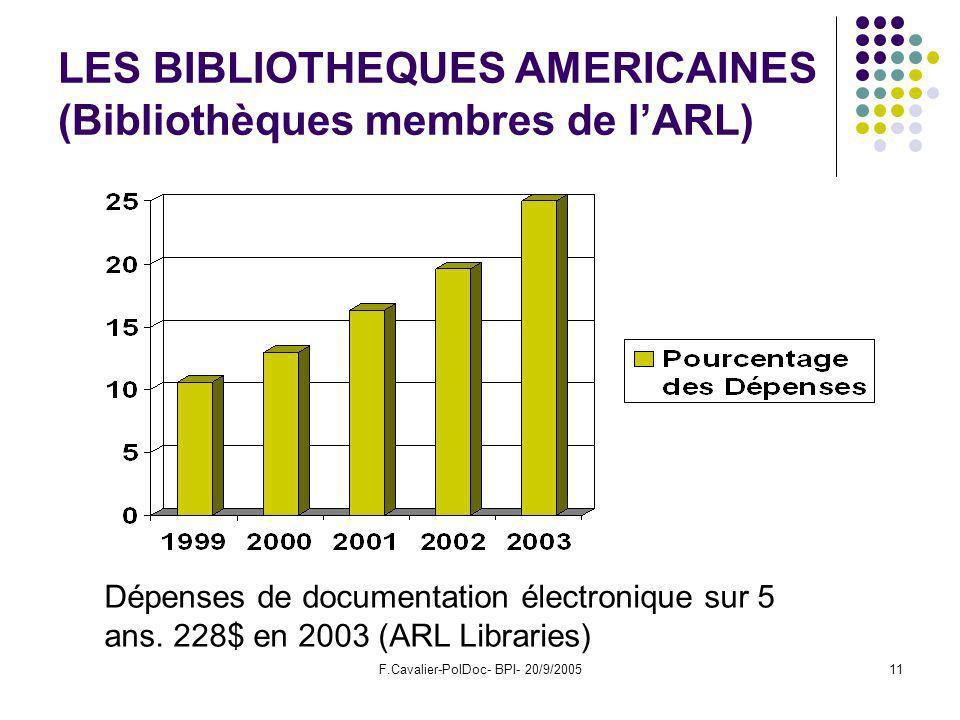 F.Cavalier-PolDoc- BPI- 20/9/200511 LES BIBLIOTHEQUES AMERICAINES (Bibliothèques membres de lARL) Dépenses de documentation électronique sur 5 ans.