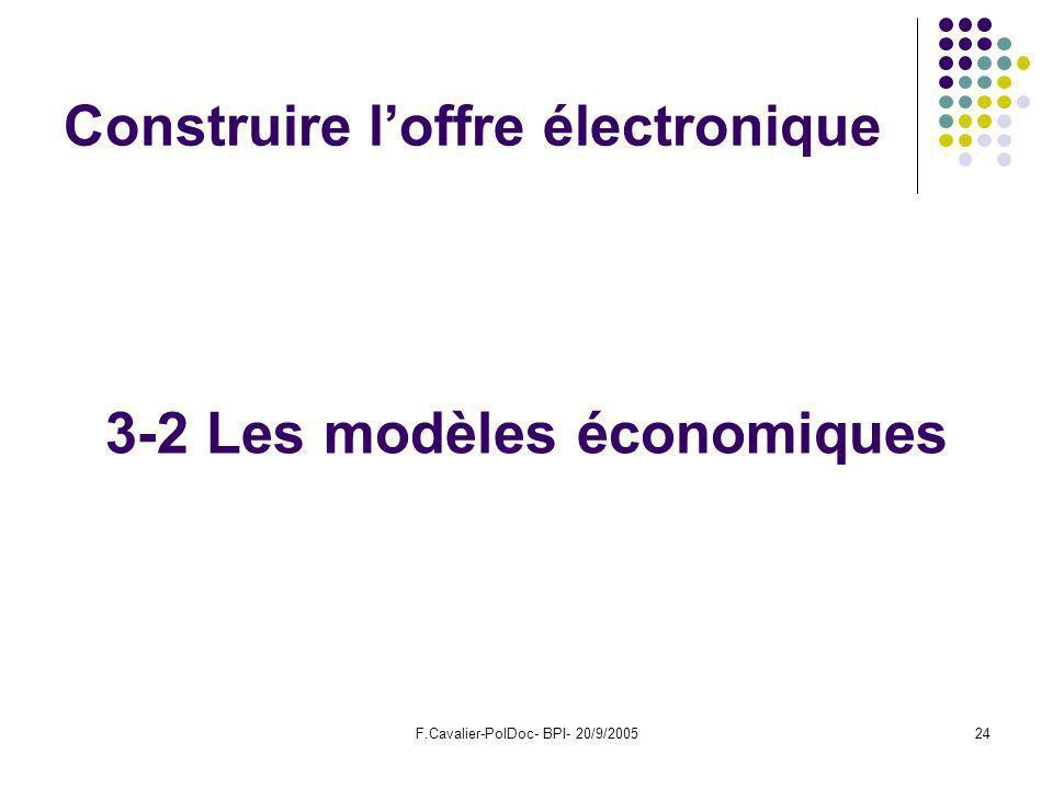 F.Cavalier-PolDoc- BPI- 20/9/200524 Construire loffre électronique 3-2 Les modèles économiques
