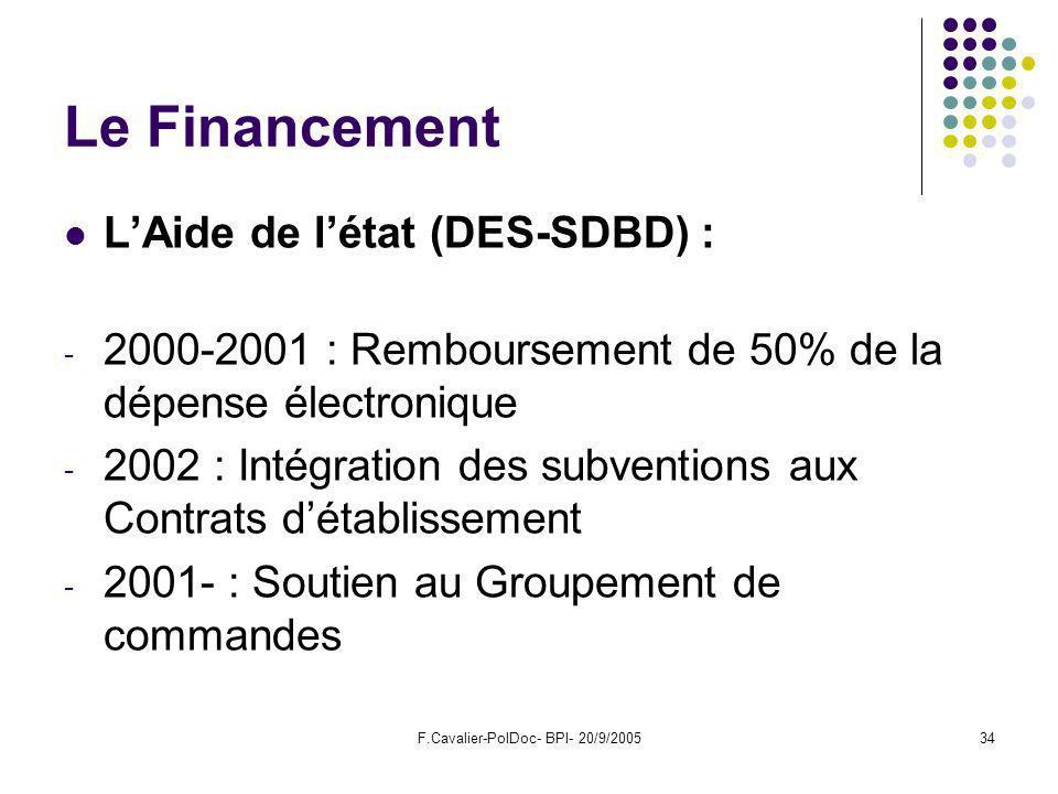 F.Cavalier-PolDoc- BPI- 20/9/200534 Le Financement LAide de létat (DES-SDBD) : - 2000-2001 : Remboursement de 50% de la dépense électronique - 2002 : Intégration des subventions aux Contrats détablissement - 2001- : Soutien au Groupement de commandes
