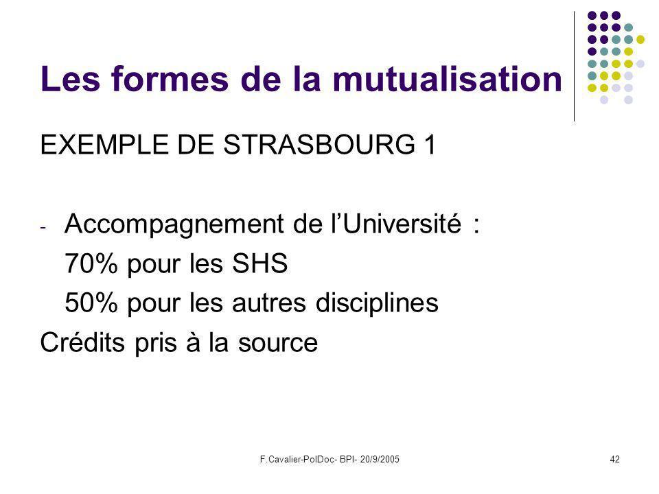 F.Cavalier-PolDoc- BPI- 20/9/200542 Les formes de la mutualisation EXEMPLE DE STRASBOURG 1 - Accompagnement de lUniversité : 70% pour les SHS 50% pour les autres disciplines Crédits pris à la source