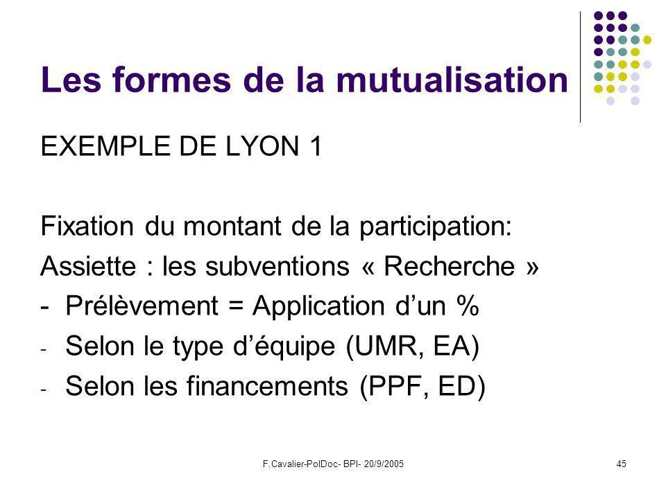 F.Cavalier-PolDoc- BPI- 20/9/200545 Les formes de la mutualisation EXEMPLE DE LYON 1 Fixation du montant de la participation: Assiette : les subventions « Recherche » - Prélèvement = Application dun % - Selon le type déquipe (UMR, EA) - Selon les financements (PPF, ED)