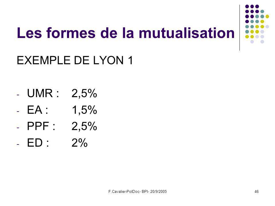 F.Cavalier-PolDoc- BPI- 20/9/200546 Les formes de la mutualisation EXEMPLE DE LYON 1 - UMR :2,5% - EA :1,5% - PPF :2,5% - ED :2%
