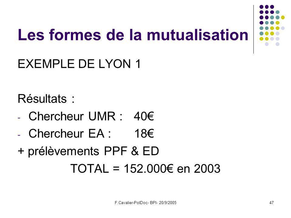 F.Cavalier-PolDoc- BPI- 20/9/200547 Les formes de la mutualisation EXEMPLE DE LYON 1 Résultats : - Chercheur UMR : 40 - Chercheur EA :18 + prélèvements PPF & ED TOTAL = 152.000 en 2003