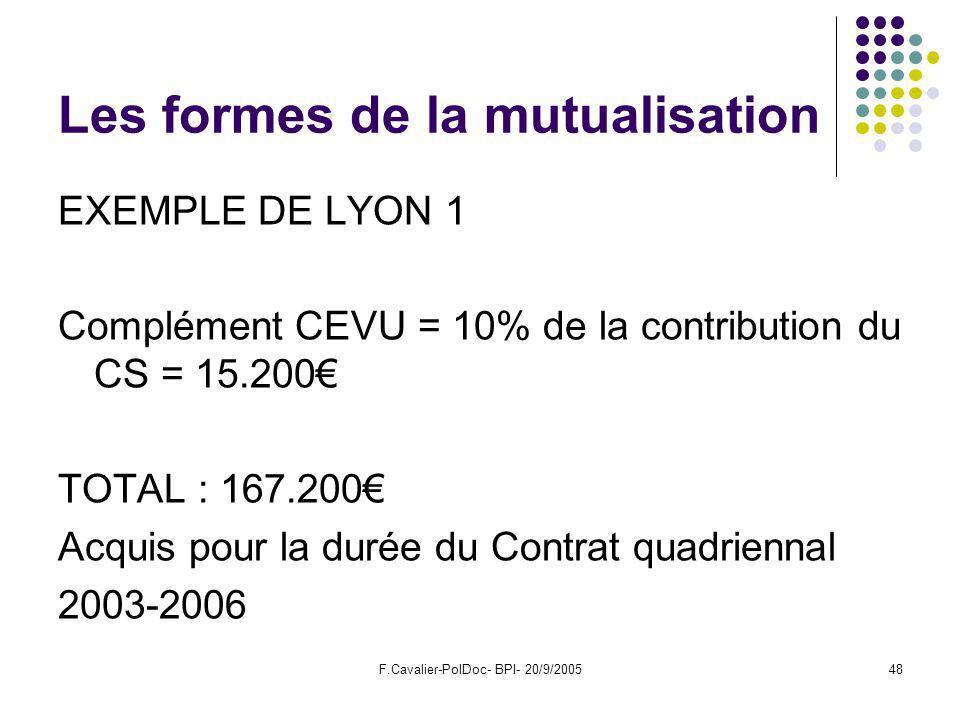 F.Cavalier-PolDoc- BPI- 20/9/200548 Les formes de la mutualisation EXEMPLE DE LYON 1 Complément CEVU = 10% de la contribution du CS = 15.200 TOTAL : 167.200 Acquis pour la durée du Contrat quadriennal 2003-2006