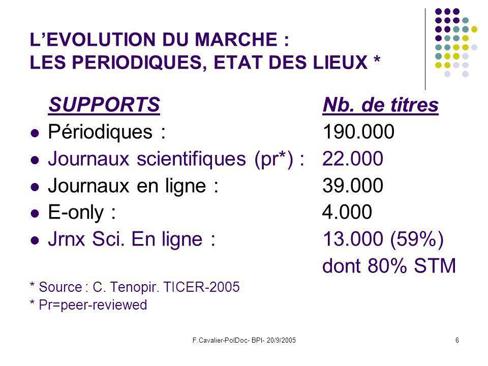 F.Cavalier-PolDoc- BPI- 20/9/20056 LEVOLUTION DU MARCHE : LES PERIODIQUES, ETAT DES LIEUX * SUPPORTSNb.