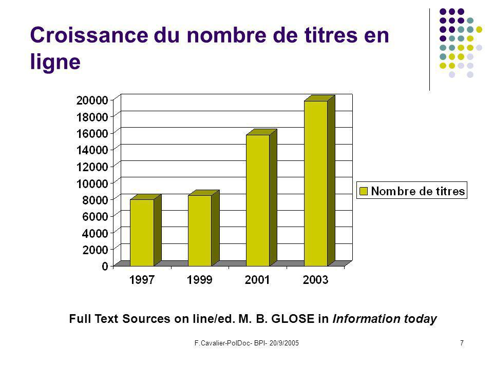 F.Cavalier-PolDoc- BPI- 20/9/20057 Croissance du nombre de titres en ligne Full Text Sources on line/ed.