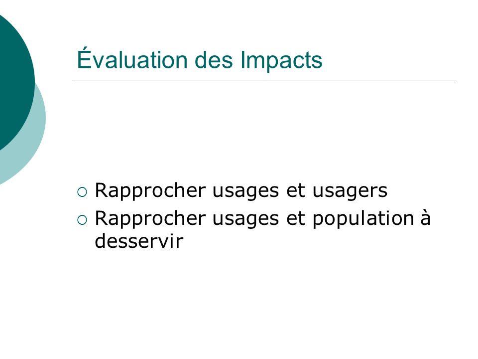 Évaluation des Impacts Rapprocher usages et usagers Rapprocher usages et population à desservir