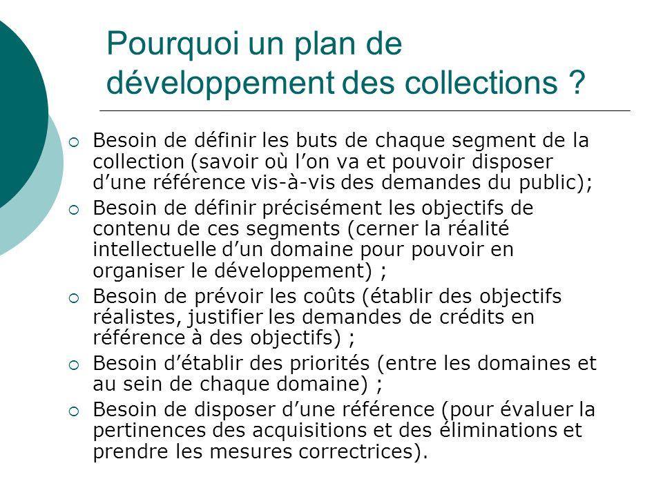 Pourquoi un plan de développement des collections .