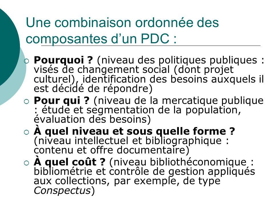 Une combinaison ordonnée des composantes dun PDC : Pourquoi .