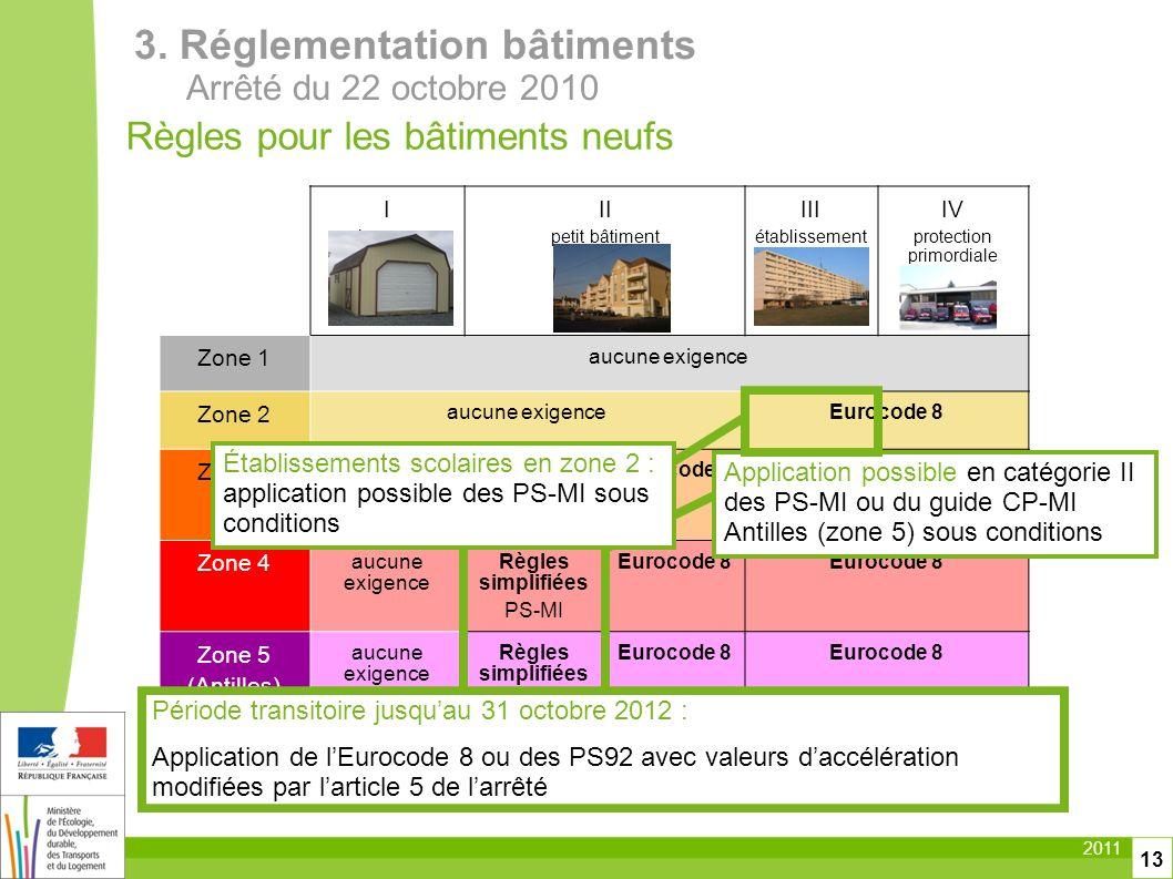 2011 13 Règles pour les bâtiments neufs I hangar II petit bâtiment III établissement IV protection primordiale Zone 1 aucune exigence Zone 2 aucune ex