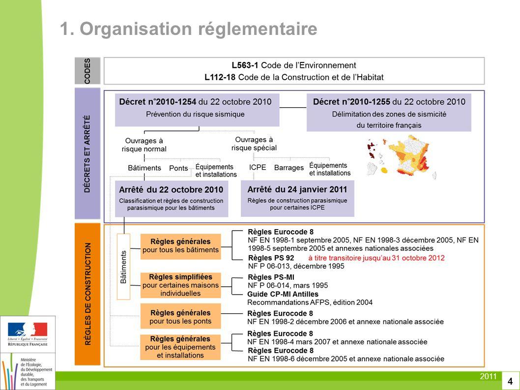 2011 4 1. Organisation réglementaire