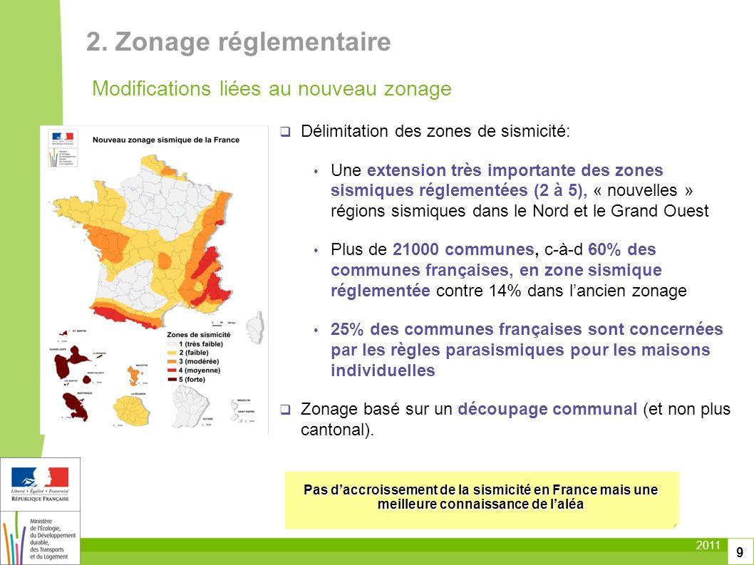 2011 9 Délimitation des zones de sismicité: Une extension très importante des zones sismiques réglementées (2 à 5), « nouvelles » régions sismiques da